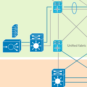 Cisco Data Center Fabric - Cisco