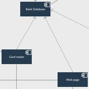 Component Diagram for ATM