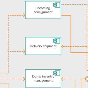 Component Diagram for Inventory Management System