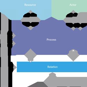 org chart software organizational chart software creately