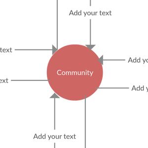Context Diagram Template