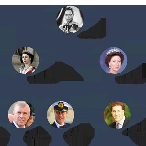British Royal Family Family Tree