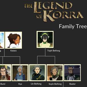 The Legend of Korra Family Tree