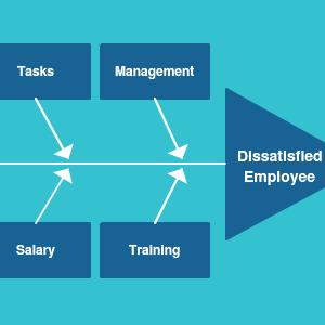 Service Blueprint Example