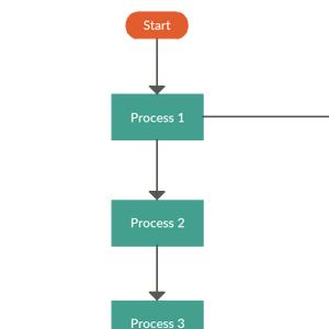 Flowchart Template for Change Management - Current Plan