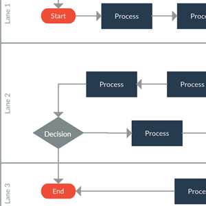 Swimlane Diagram Template