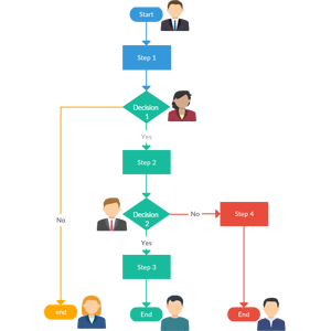 Flowchart Template with Multiple Ends