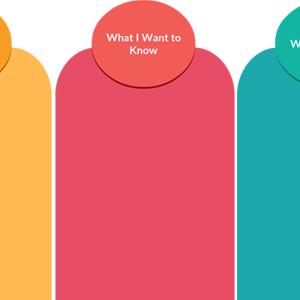 KWL Diagram Template 1