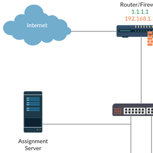 Office Network on Single Subnet