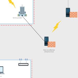 VLAN Network Diagram