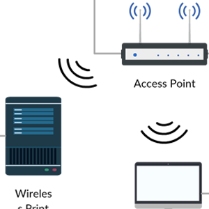 Wireless Network Diagram Template