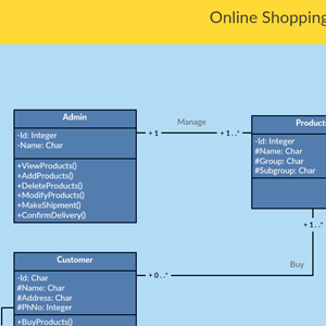 Copy of Online Shopping System - Class Diagram