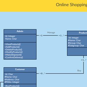 Spider Diagram Maker To Easily Create Spider Diagram Online Creately