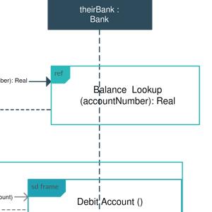 Data Flow Diagram Online Data Flow Diagram Software Creately