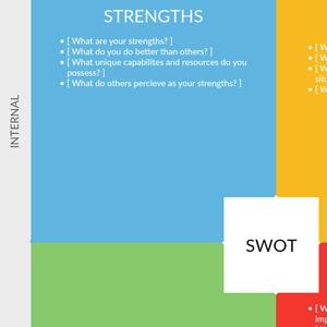 SWOT Analysis Template 2