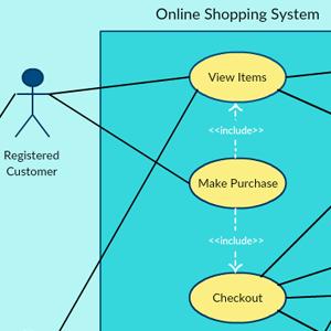 Uml Diagram Tool Uml Diagram Online Creately