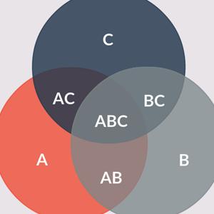 Venn diagram for 3 sets