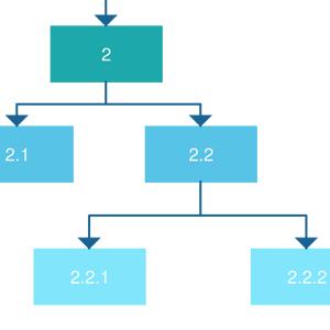 Work Breakdown Structure Template