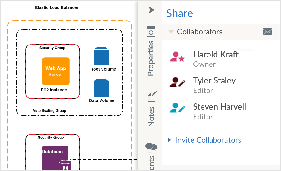 Enhance your Amazon Architecture diagram Using real-time collaboration