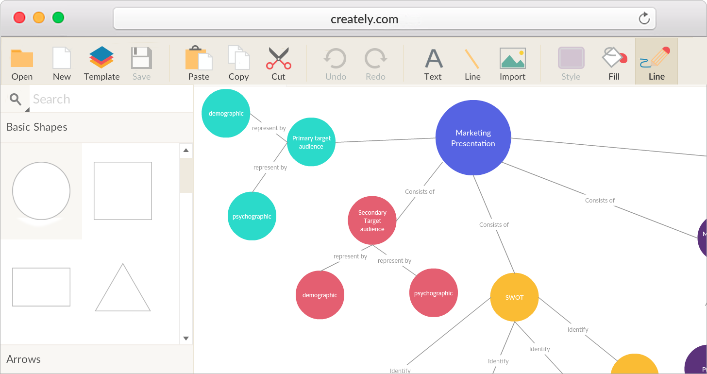 Concept Mapping Software to Create Concept Maps Online