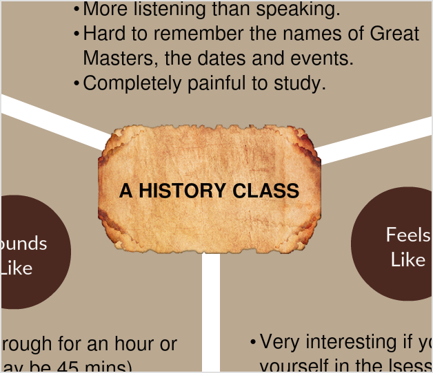 History Class - Y Chart