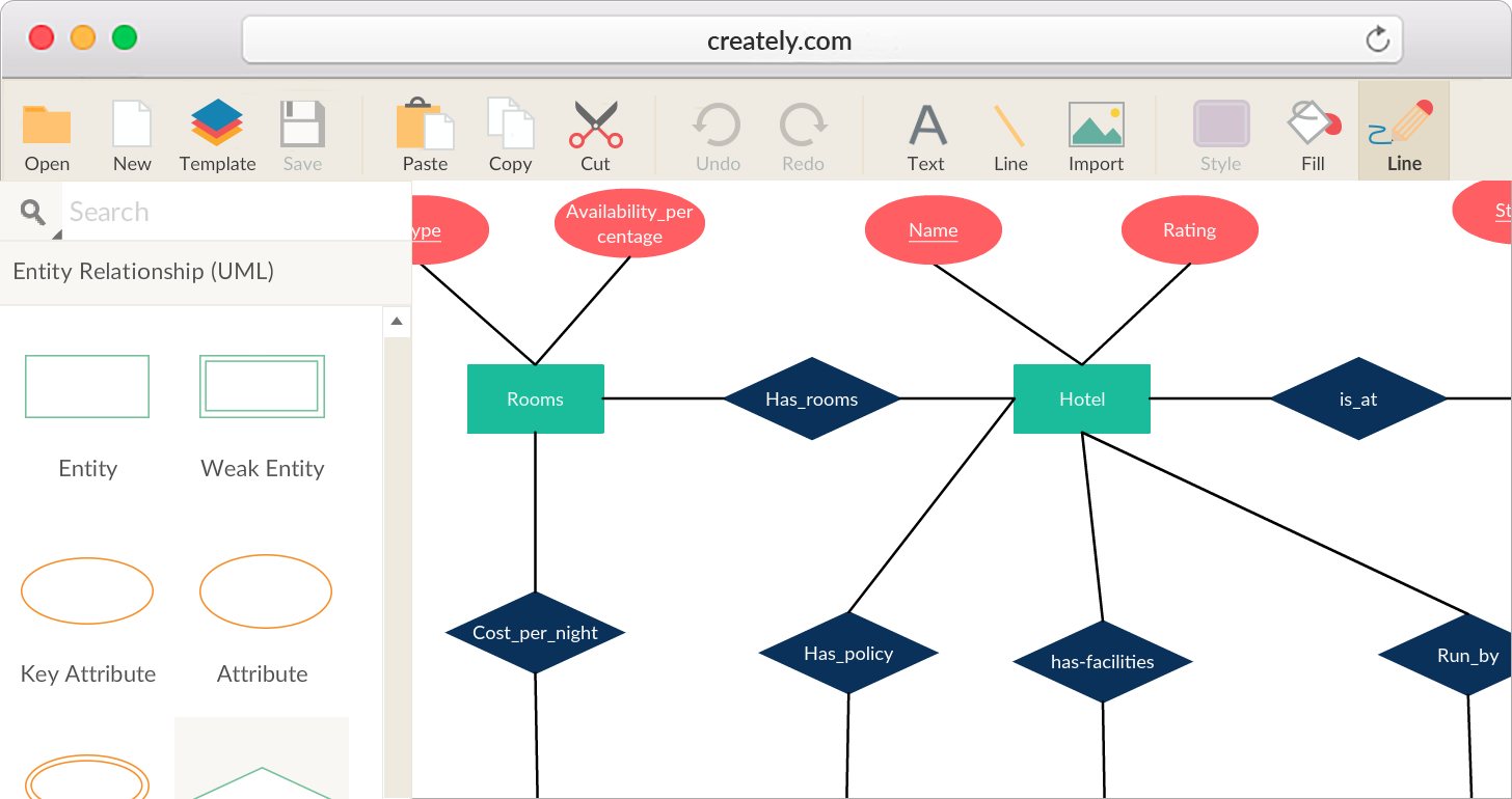 entity relationship diagram tool with real-time ... draw erd diagram online