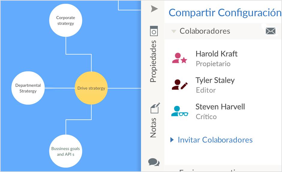 Colabore en tiempo real con su equipo en sus mapas conceptuales