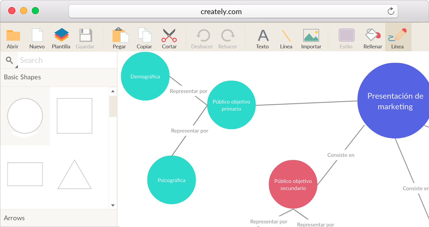 Crear Mapa Conceptual Online Mapa