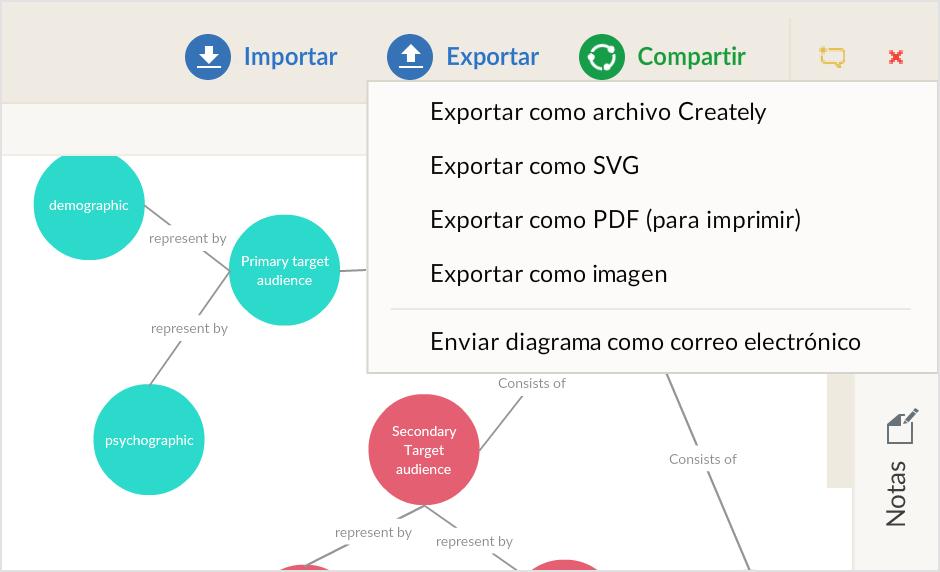Opciones prácticas de exportación para compartir sus mapas conceptuales