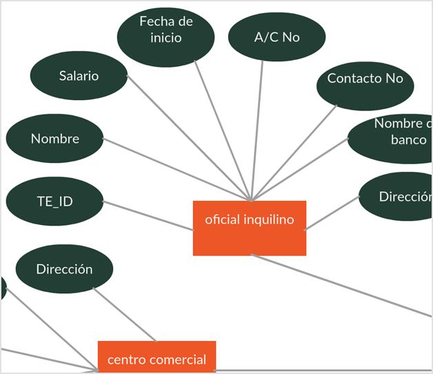Sistema de administración de centro comercial