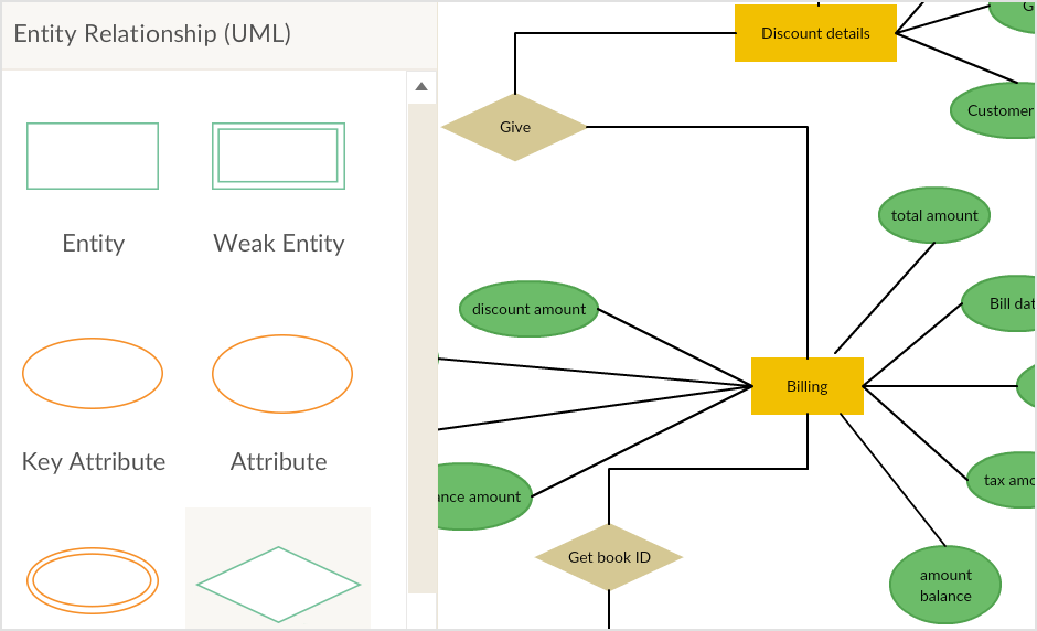 Software para diagramas ER con una diferencia