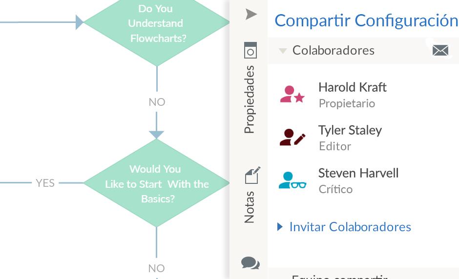 Dibuje diagramas de flujo en colaboración en tiempo real