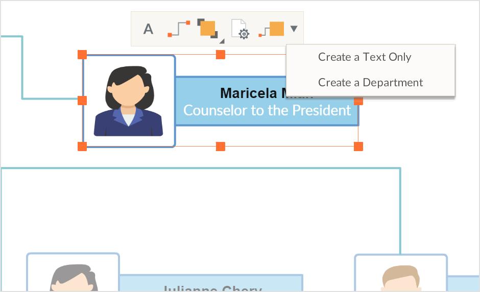Características del software para crear organigramas