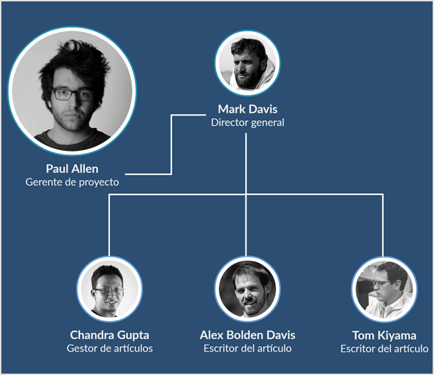 Organigrama de la jerarquía de una compañía