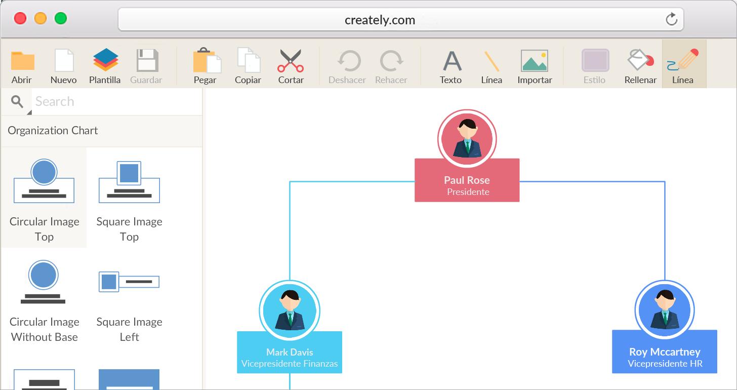 Software para crear organigramas