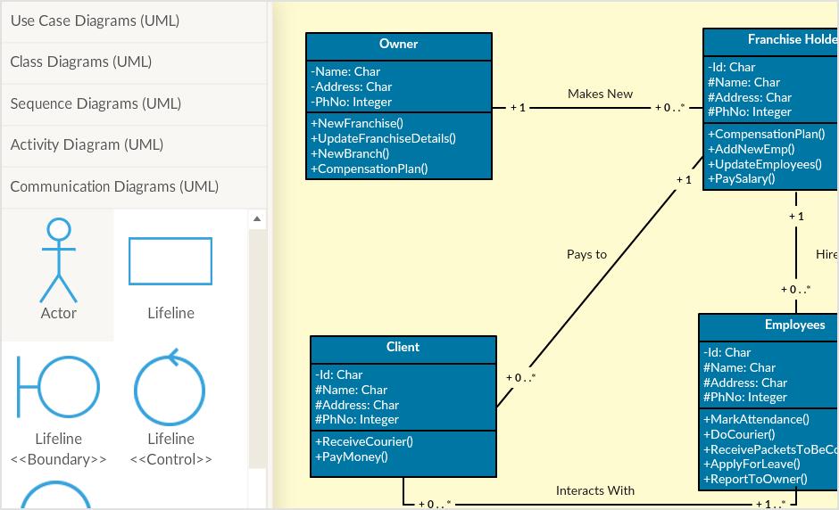 Amplia biblioteca que cubre todos los tipos de diagramas UML