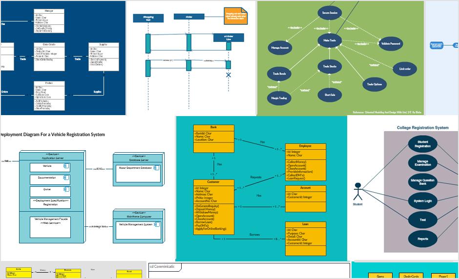 Cientos de plantillas de diagramas UML para comenzar a trabajar rápido