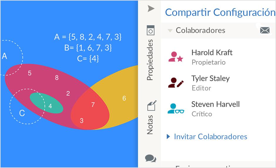 Dibuja tus diagramas de Venn con colaboración en tiempo real