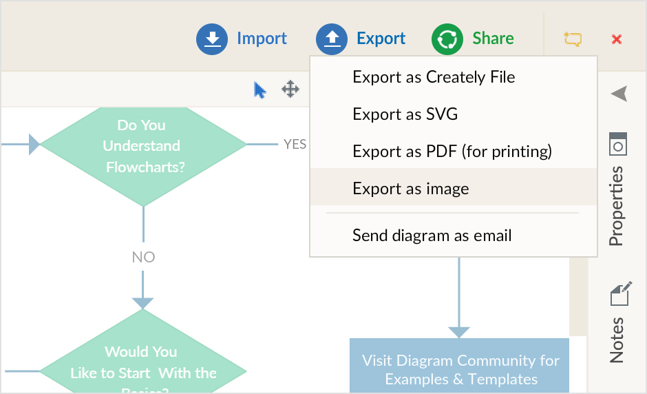 Our Flowchart Software Is Consisted With Many Presentation and Exporting Options