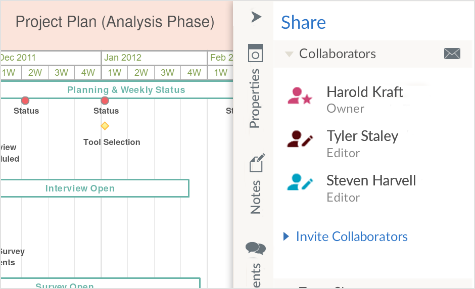Share with your team and collaborate on your Gantt charts