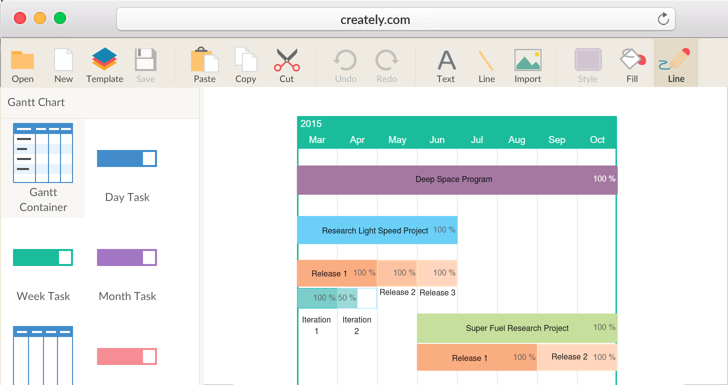 Powerful Gantt Chart maker to create project timelines faster