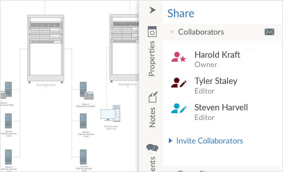 Learn Share & Collaborate