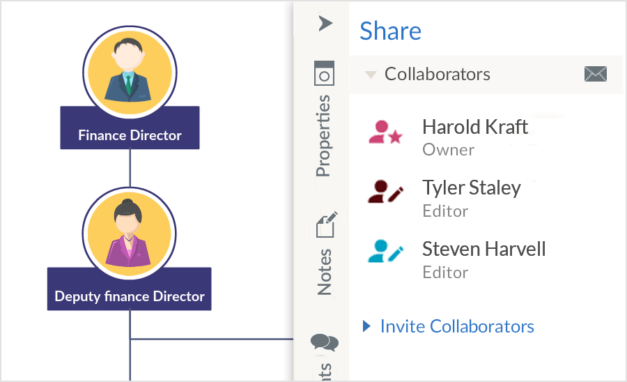 Draw and Update Your Org Charts as a Team