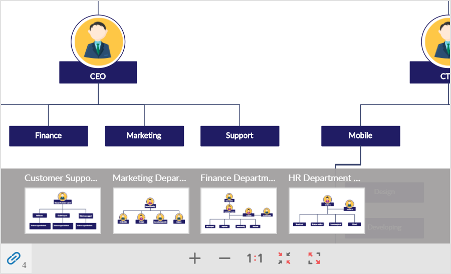 Embeddable Viewer for Large Org Charts