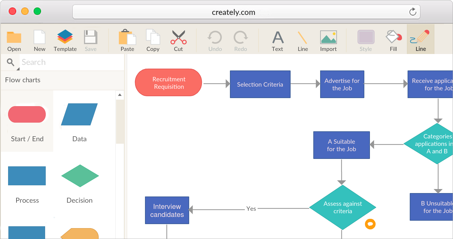 The Easiest Way to Create Process Maps