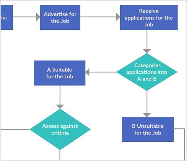 Product Marketing Planning Process