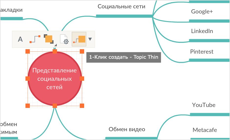 Функции повышения производительности для ускорения создания интеллект-карт