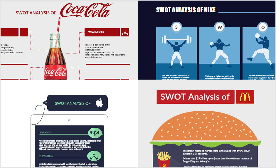 Learn SWOT Using Our Tutorials and Templates