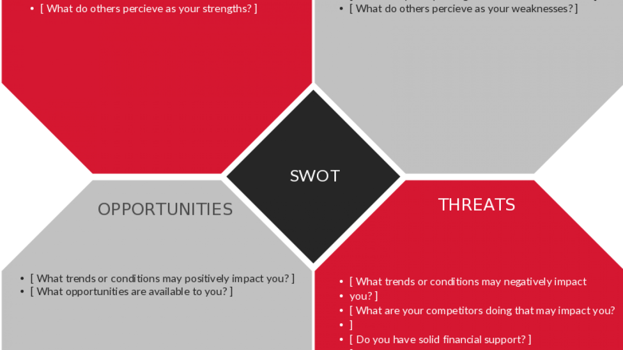 Swot Analysis Templates Editable Templates For Powerpoint Word Etc