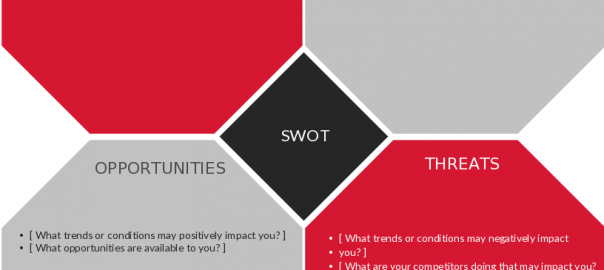 SWOT analysis template made using octagons